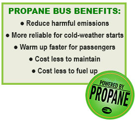 box with text that says: Propane bus benefits: reduce harmful emissions, more reliable for cold-wather starts, warm up faster for passengers, cost less to maintain, cost less to fuel up