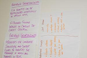"""Understanding by Design"" PD workshop"