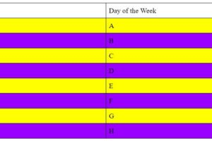 Questions about cohorts and letter days of the week?